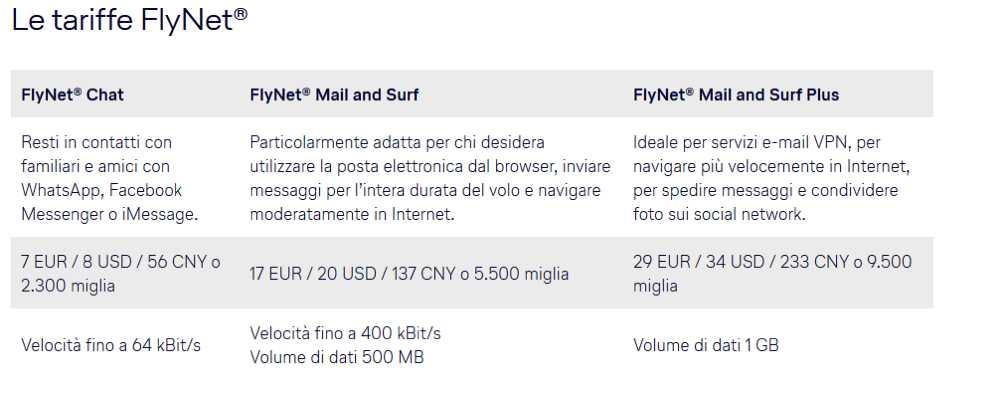 Tariffe FlyNet per il wifi Lufthansa
