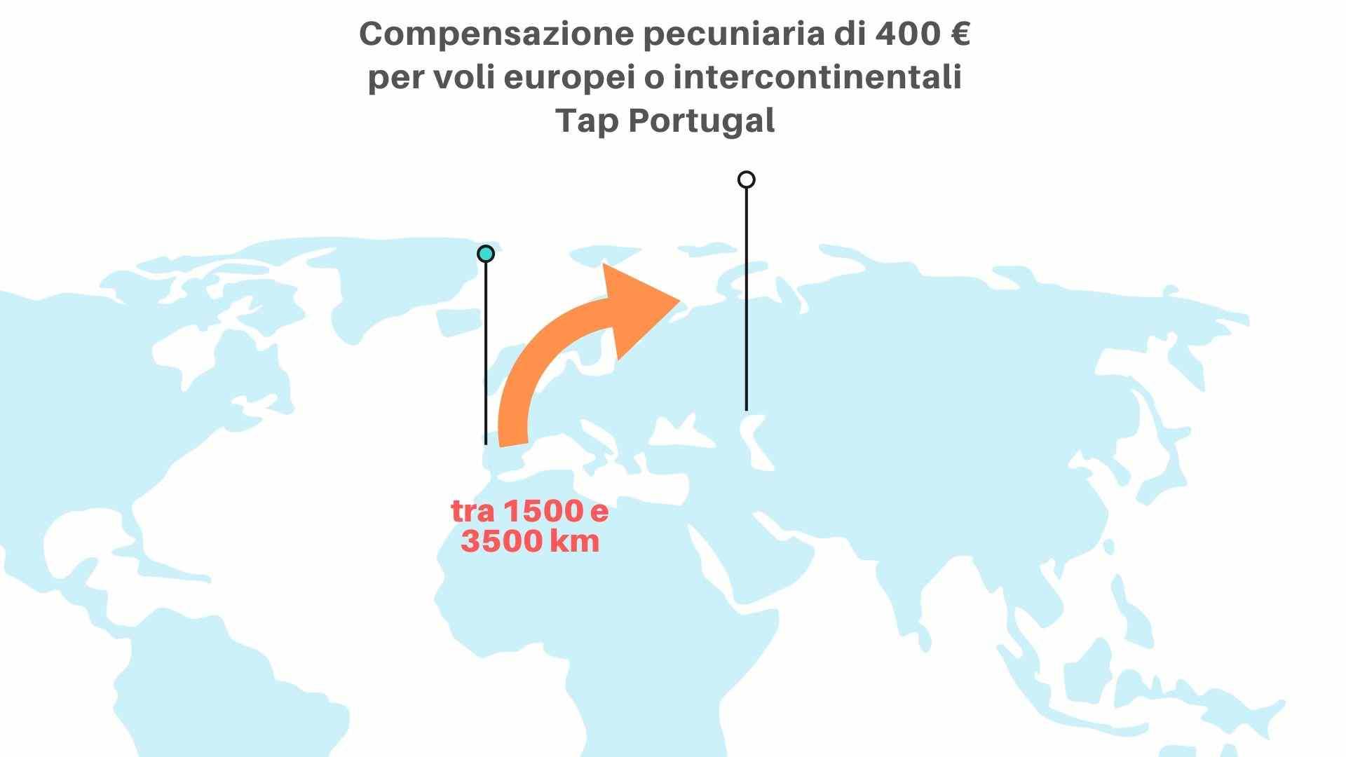 Ritardo volo Tap Portugal - tratta compresa tra 1500 km e 3500 km