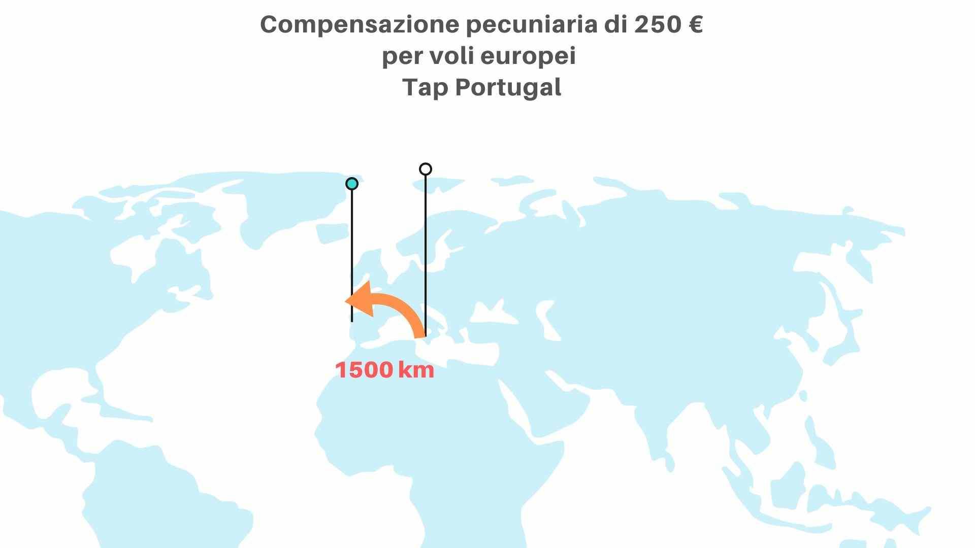 Ritardo volo Tap Portugal - tratta inferiore a 1500 km