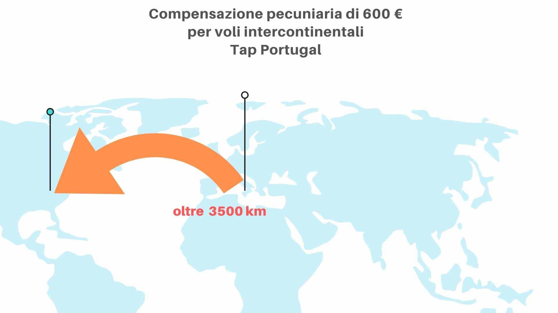 Ritardo volo Tap Portugal - tratta superiore a 3500 km