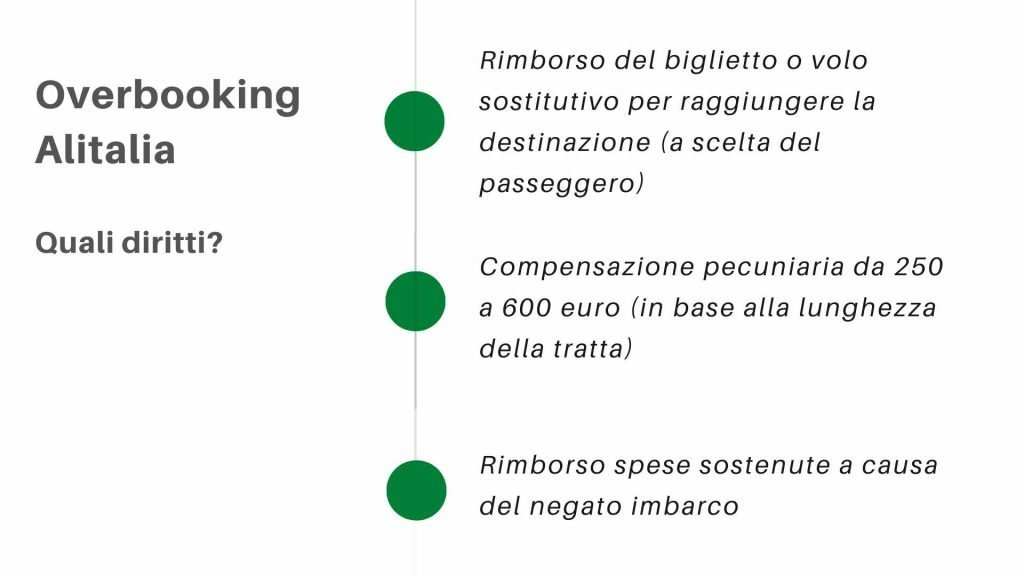 Diritti passeggero per negato imbarco Alitalia