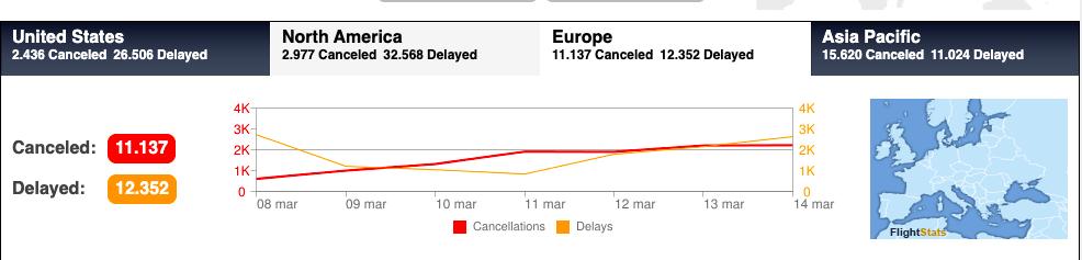 Situazione mondiale dei voli annullati per coronavirus