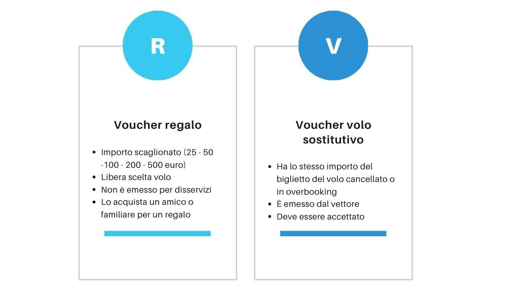 differenza-voucher-regalo-volo-sostitutivo
