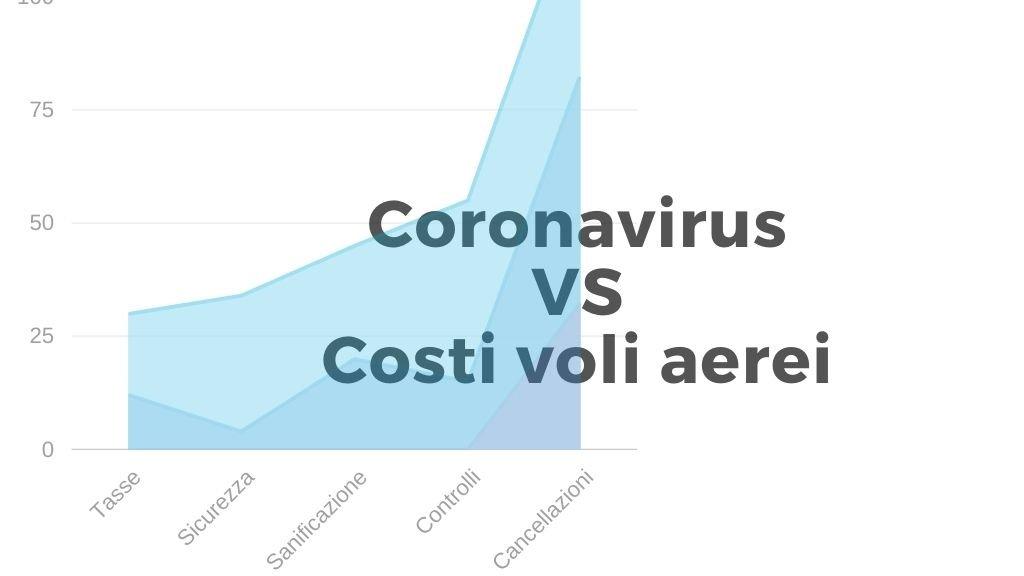 Costo-voli-aerei-coronavirus